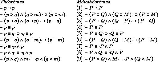 \begin{tabular}{lcl} {\it Théorèmes} &  & {\it Métathéorèmes}\\ $\vdash p\supset p$ &  & (1) $\vdash P\supset P$\\ $\vdash\left(p\supset q\right)\wedge\left(q\supset m\right)\cdot\supset\left(p\supset m\right)$ &  & (2) $\vdash\left(P\supset Q\right)\wedge\left(Q\supset M\right)\cdot\supset\left(P\supset M\right)$\\ $\vdash\left(p\supset q\right)\wedge\left(q\supset p\right)\cdot\supset\left(p\equiv q\right)$ &  & (3) $\vdash\left(P\supset Q\right)\wedge\left(Q\supset P\right)\cdot\supset\left(P\equiv Q\right)$\\ $\vdash p\equiv p$ &  & (4) $\vdash P\equiv P$\\ $\vdash p\equiv q\cdot\supset\cdot q\equiv p$ &  & (5) $\vdash P\equiv Q\cdot\supset\cdot Q\equiv P$\\ $\vdash(p\equiv q)\wedge(q\equiv m)\cdot\supset(p\equiv m)$ &  & (6) $\vdash(P\equiv Q)\wedge(Q\equiv M)\cdot\supset(P\equiv M)$\\ $\vdash p\equiv\cdot p\wedge p$ &  & (7) $\vdash P\equiv\cdot P\wedge P$\\ $\vdash p\wedge q\cdot\equiv\cdot q\wedge p$ &  & (8) $\vdash P\wedge Q\cdot\equiv\cdot Q\wedge P$\\ $\vdash(p\wedge q)\wedge m\cdot\equiv\cdot p\wedge(q\wedge m)$ &  & (9) $\vdash(P\wedge Q)\wedge M\cdot\equiv\cdot P\wedge(Q\wedge M)$\\ \end{tabular}